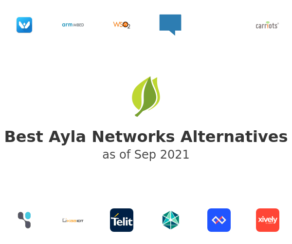 Best Ayla Networks Alternatives
