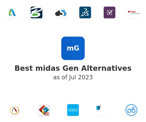 Best midas Gen Alternatives