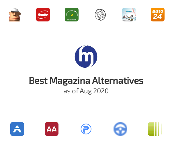 Best Magazina Alternatives