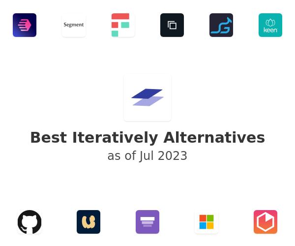 Best Iteratively Alternatives