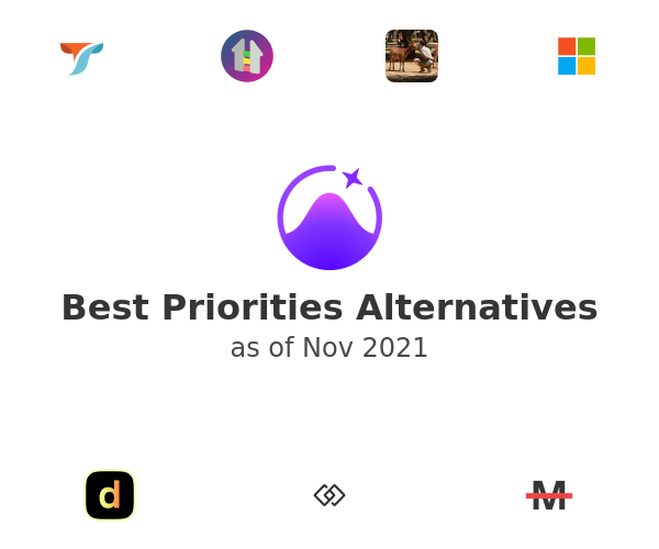 Best Priorities Alternatives