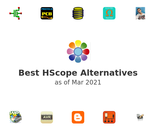Best HScope Alternatives