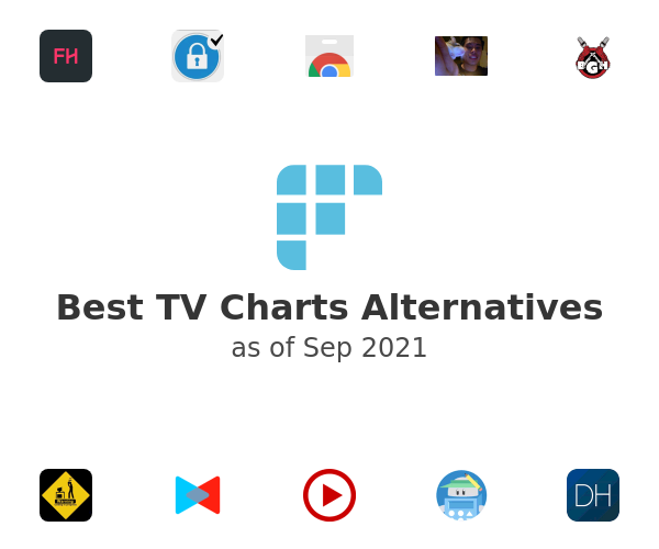 Best TV Charts Alternatives