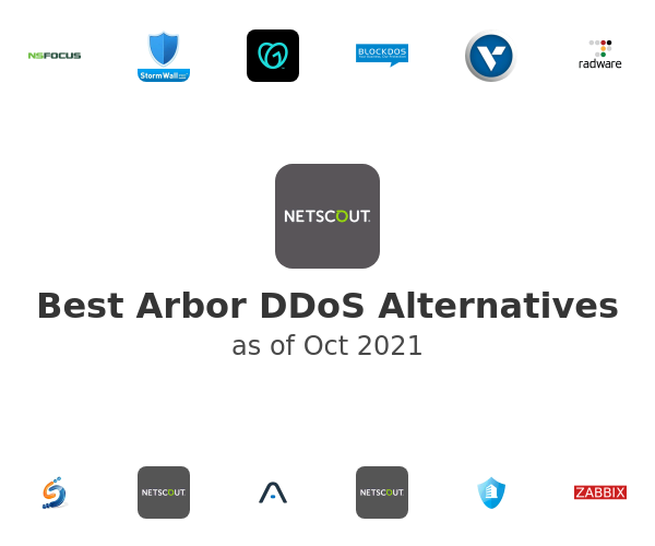 Best Arbor DDoS Alternatives