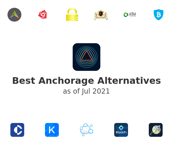 Best Anchorage Alternatives
