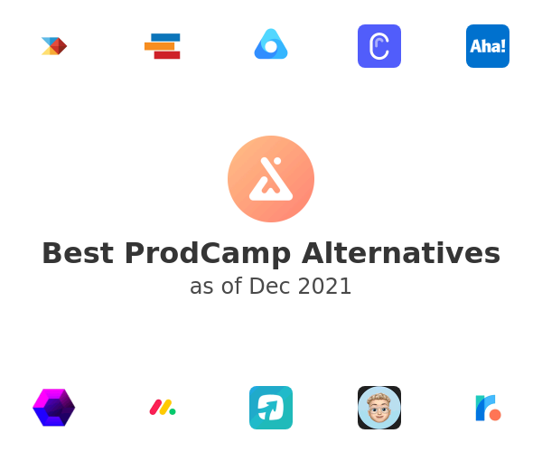 Best ProdCamp Alternatives