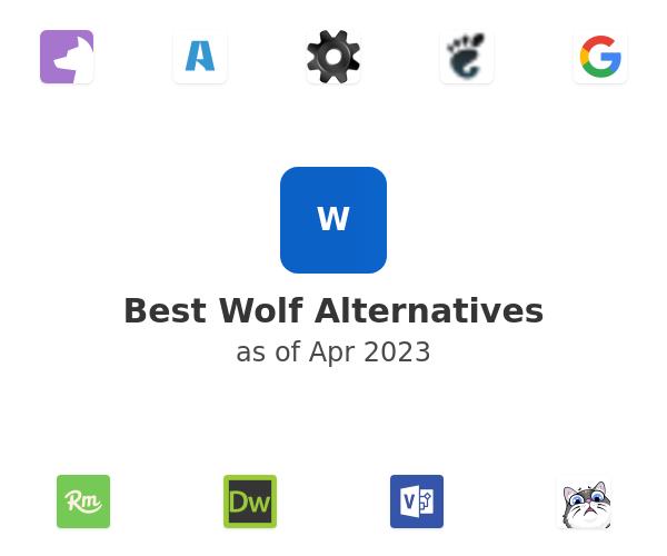 Best Wolf Alternatives