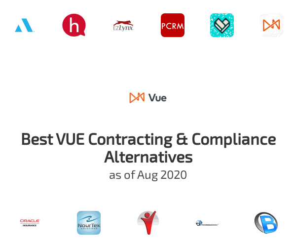 Best VUE Contracting & Compliance Alternatives