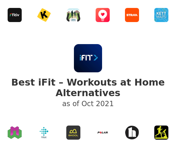 Best iFit – Workouts at Home Alternatives
