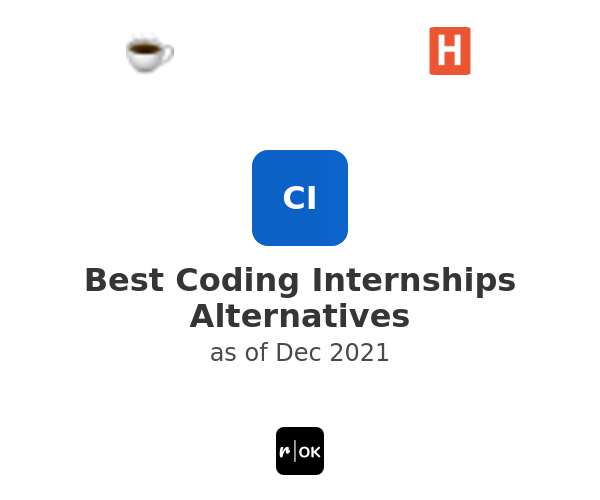 Best Coding Internships Alternatives