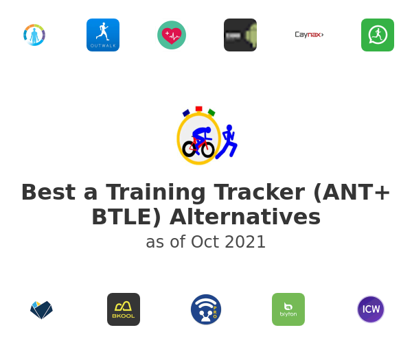 Best a Training Tracker (ANT+ BTLE) Alternatives