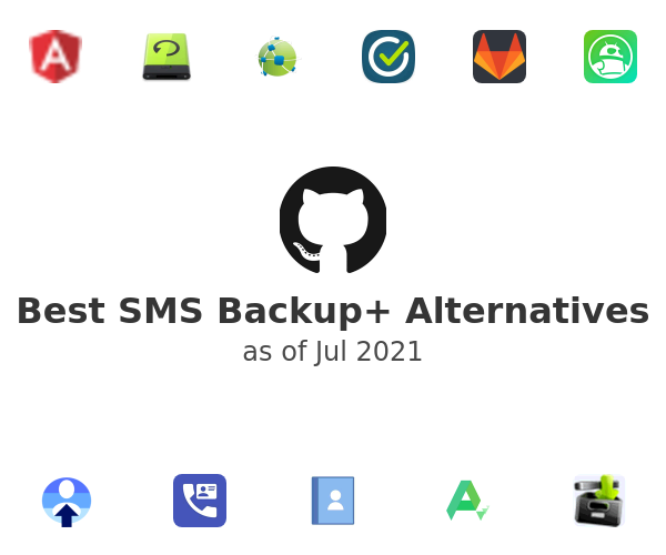 Best SMS Backup+ Alternatives