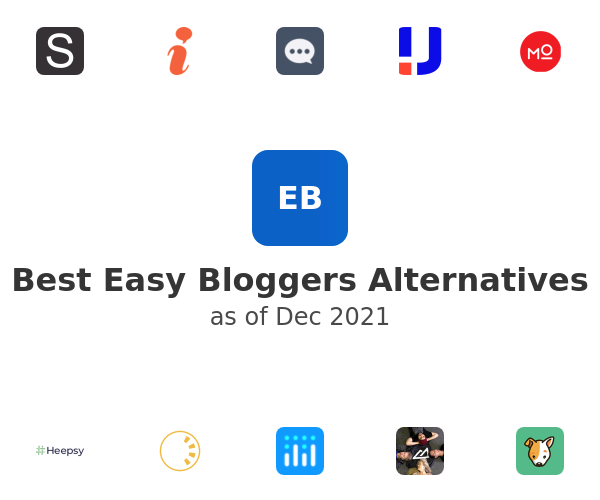 Best Easy Bloggers Alternatives