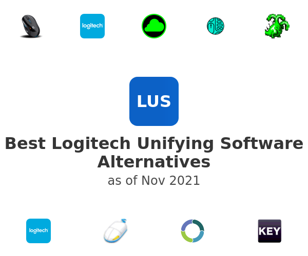 Best Logitech Unifying Software Alternatives