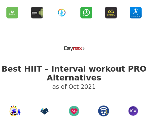 Best HIIT – interval workout PRO Alternatives