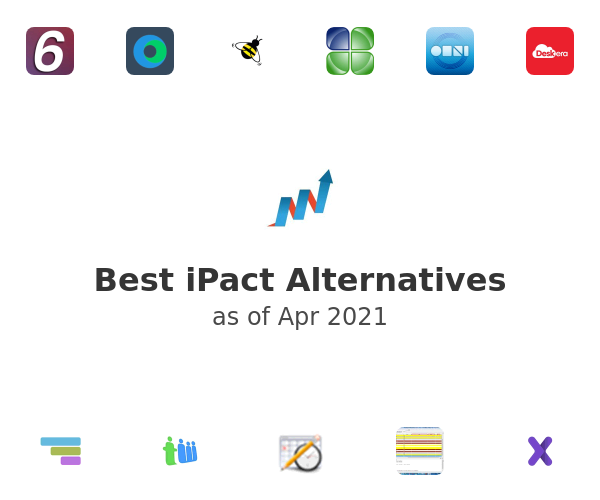 Best iPact Alternatives
