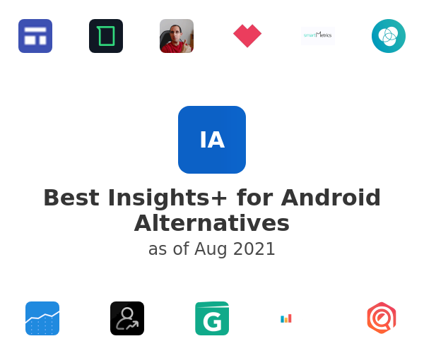 Best Insights+ for Android Alternatives