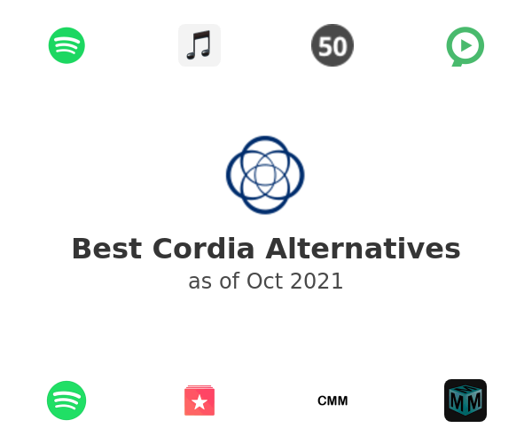 Best Cordia Alternatives