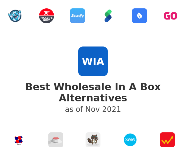 Best Wholesale In A Box Alternatives