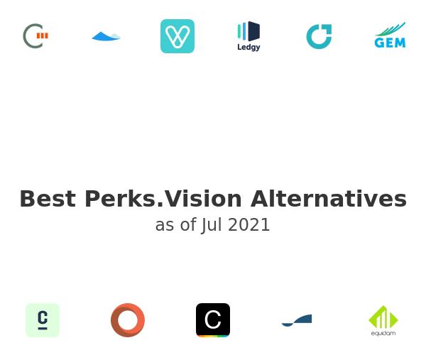 Best Perks.Vision Alternatives