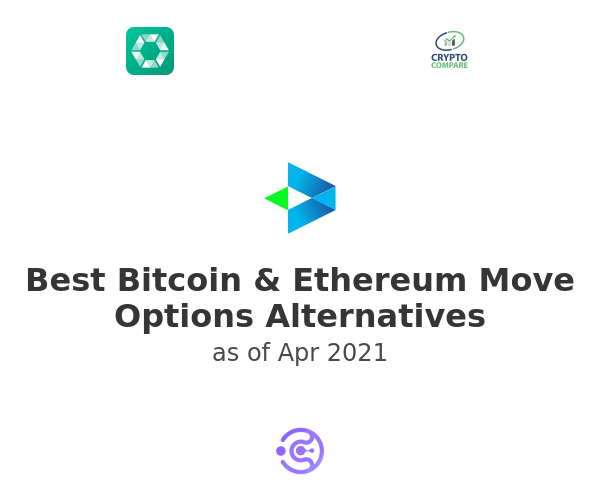 Best Bitcoin & Ethereum Move Options Alternatives
