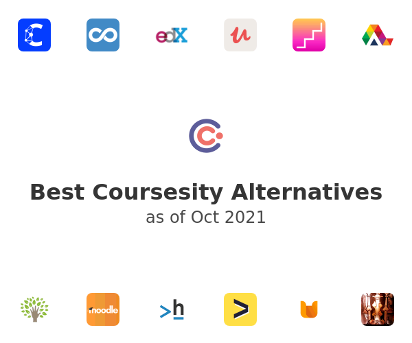 Best Coursesity Alternatives