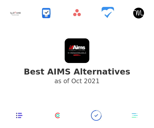 Best AIMS Alternatives