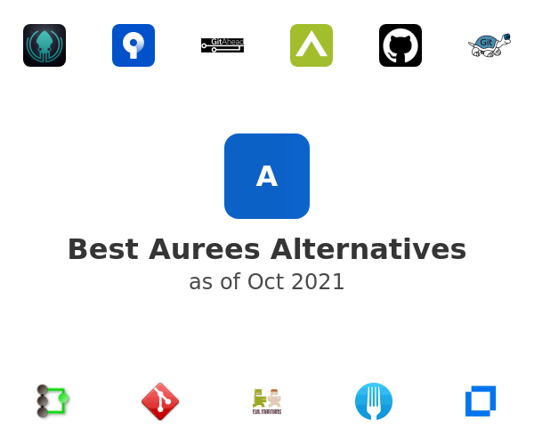 Best Aurees Alternatives
