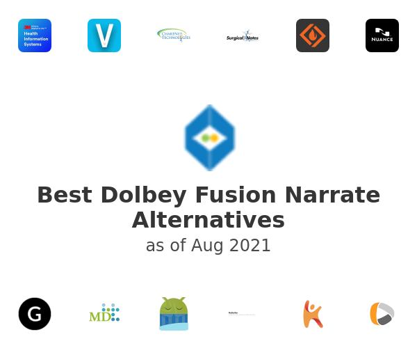Best Dolbey Fusion Narrate Alternatives