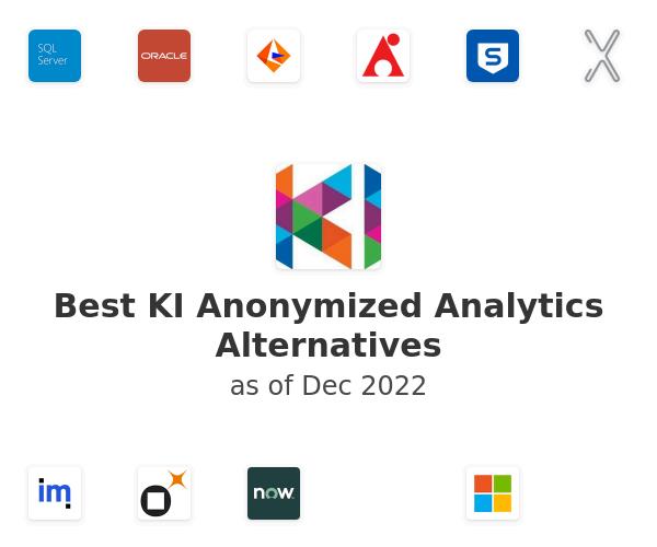 Best KI Anonymized Analytics Alternatives