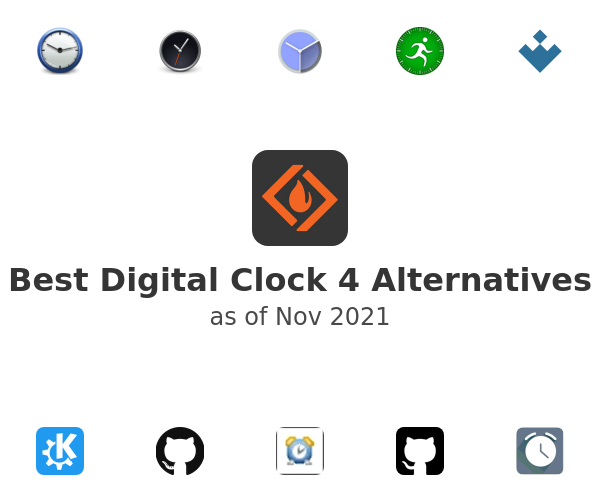 Best Digital Clock 4 Alternatives