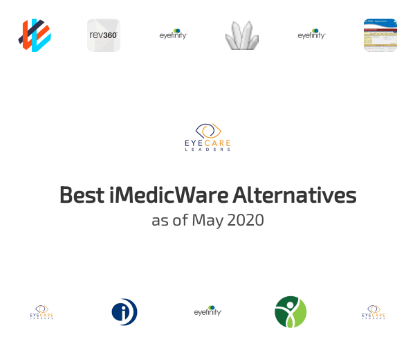 Best iMedicWare Alternatives