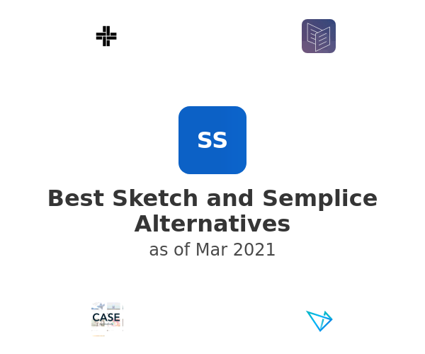 Best Sketch and Semplice Alternatives