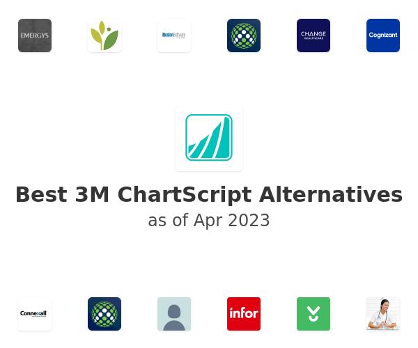 Best 3M ChartScript Alternatives