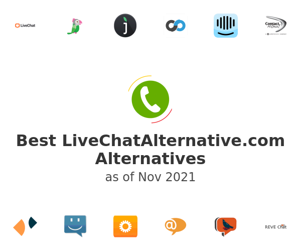 Best LiveChatAlternative.com Alternatives
