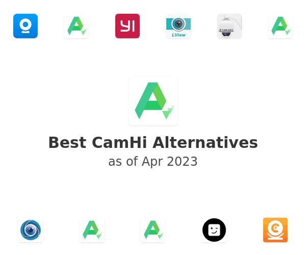 Best CamHi Alternatives