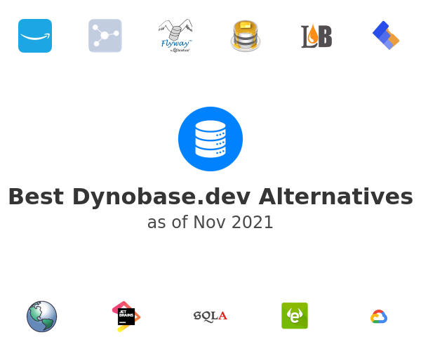 Best Dynobase.dev Alternatives