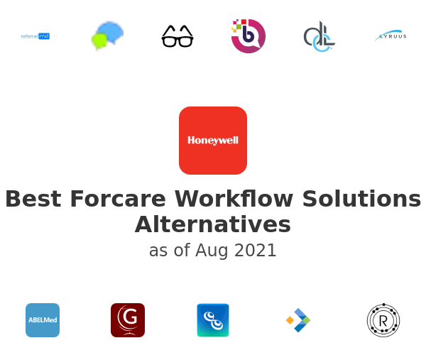 Best Forcare Workflow Solutions Alternatives