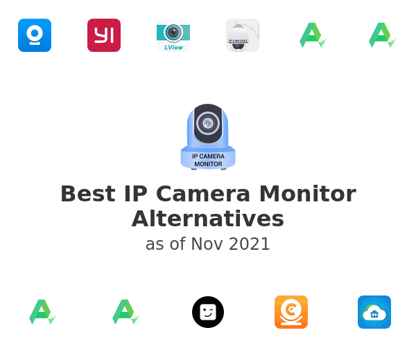 Best IP Camera Monitor Alternatives