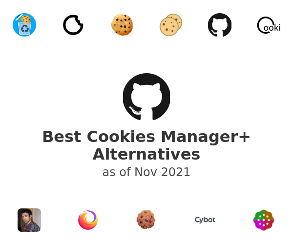 Best Cookies Manager+ Alternatives