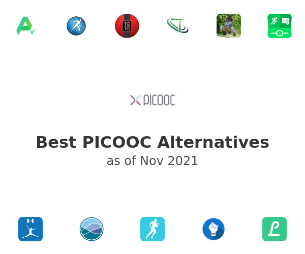 Best PICOOC Alternatives