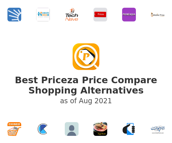 Best Priceza Price Compare Shopping Alternatives