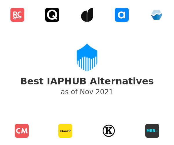 Best IAPHUB Alternatives
