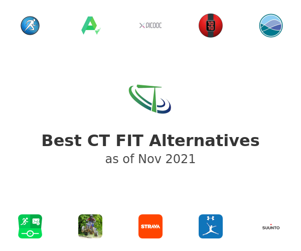 Best CT FIT Alternatives