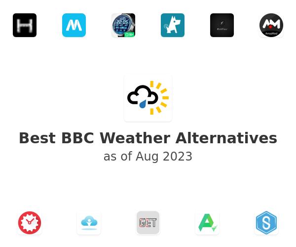 Best BBC Weather Alternatives