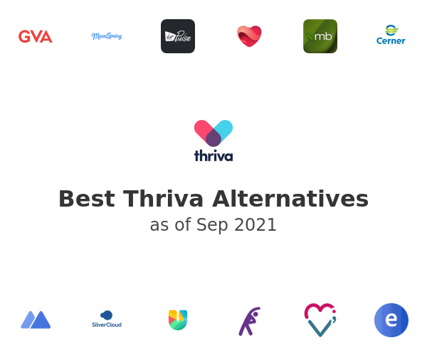 Best Thriva Alternatives