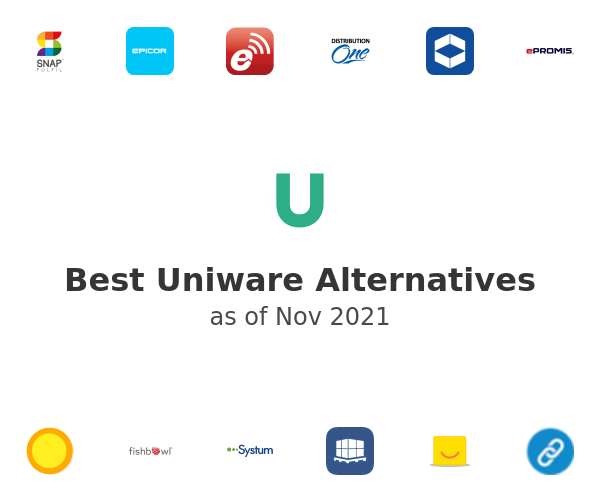 Best Uniware Alternatives
