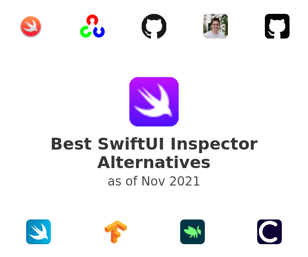 Best SwiftUI Inspector Alternatives
