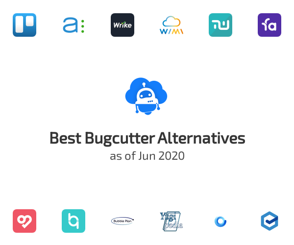 Best Bugcutter Alternatives