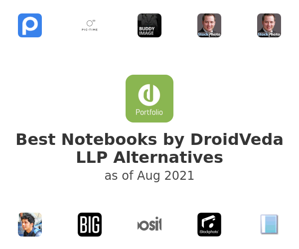 Best Notebooks by DroidVeda LLP Alternatives